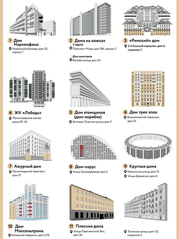 Salt: главное здесь, остальное по вкусу - Мэрия Москвы составила список самых необычных жилых домов столицы